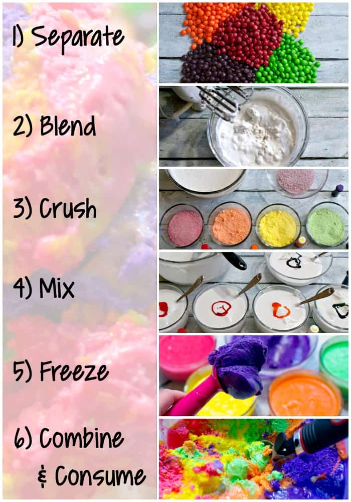 What do you need to make dairy free ice cream in rainbow colors and skittles flavor tutorial