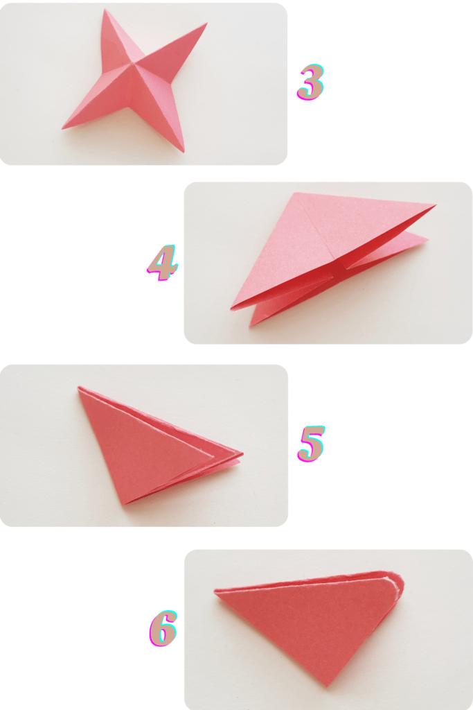 Steps 3 - 6